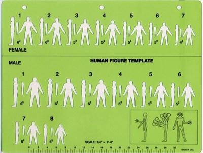 Plantilla de dibujo de Figura Humana